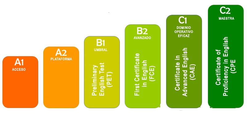 Common-european-framework
